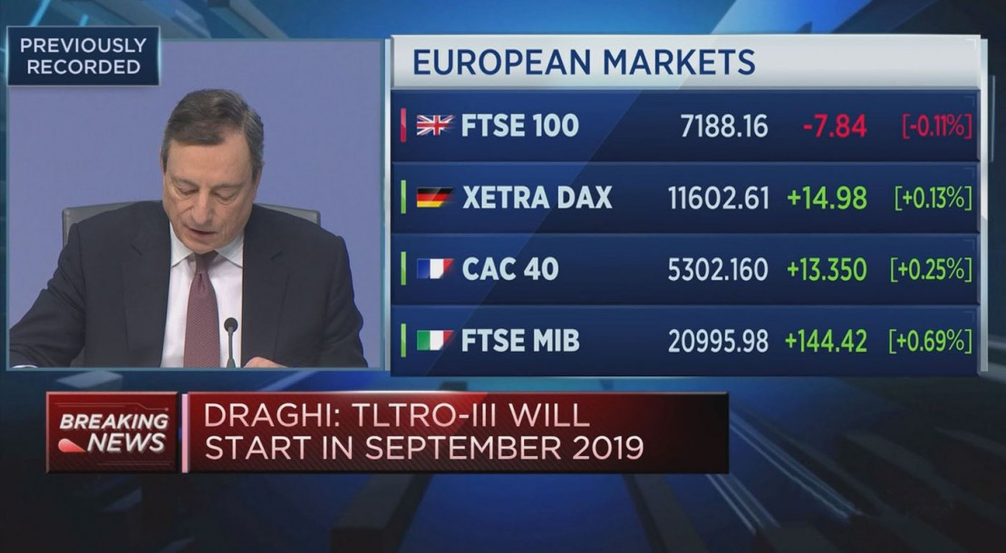 Draghi TLTRO III