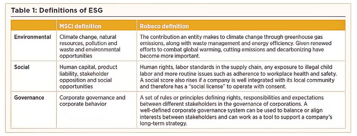 https://www.riskcompliance.it/wp-content/uploads/2020/06/Sustainability2.png