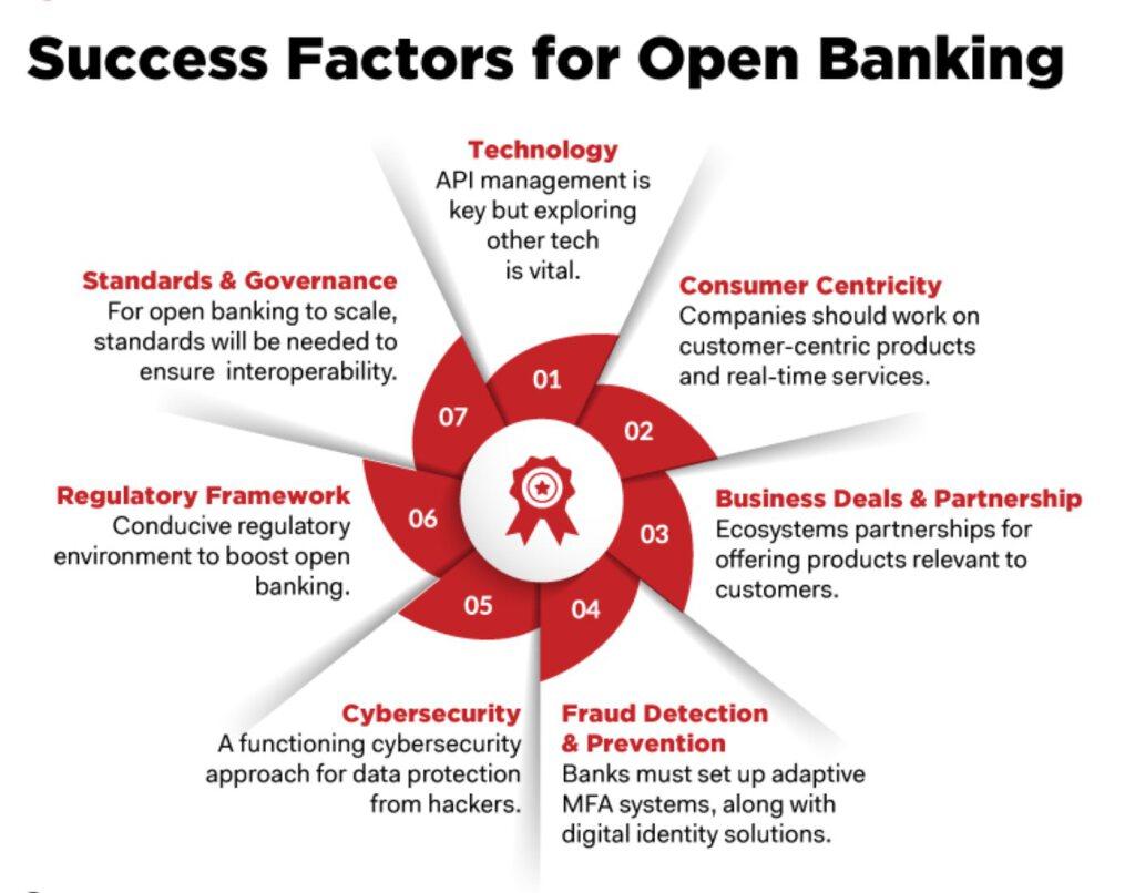 OpenBanking_1