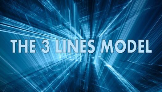 3 lines model- risk management