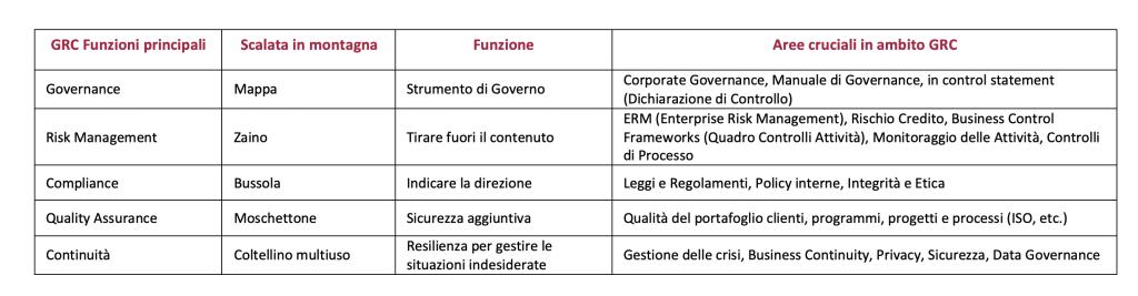 GRC_Eccellenza